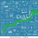 définir les objectifs auxquels la stratégie devra répondre (notoriété, trafic, image, recrutement,...)